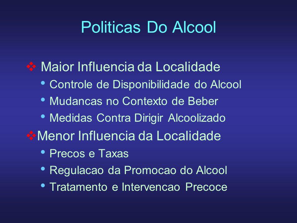 Politicas Do Alcool Maior Influencia da Localidade