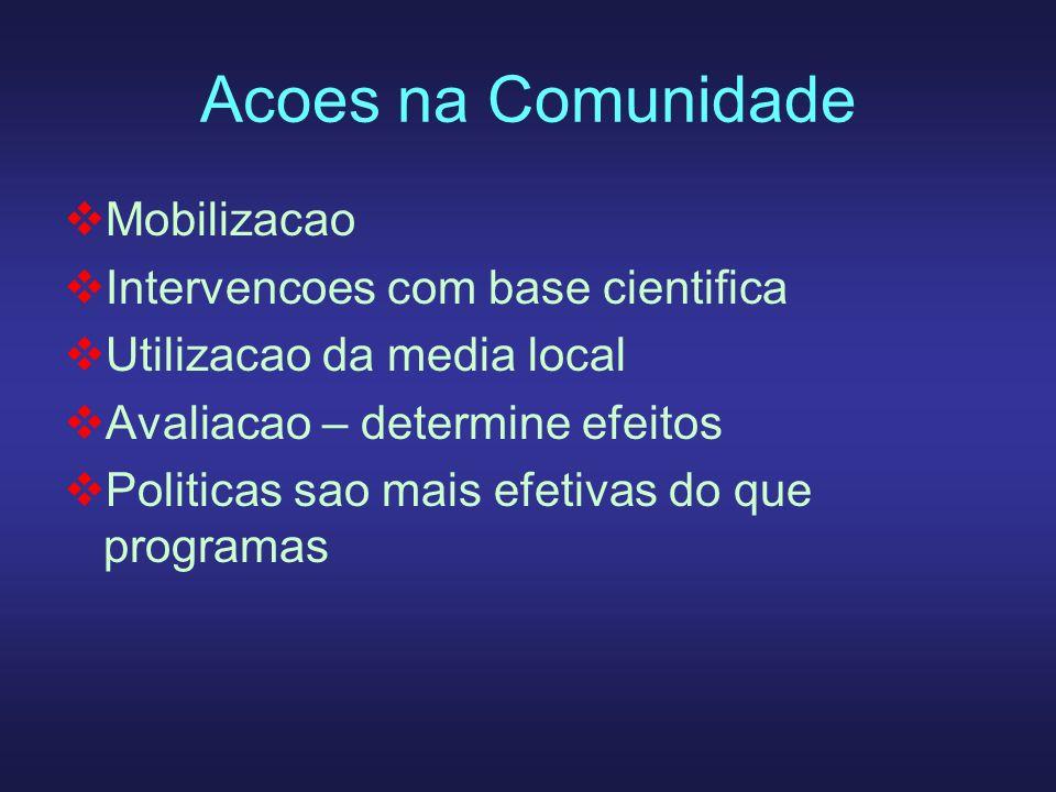Acoes na Comunidade Mobilizacao Intervencoes com base cientifica