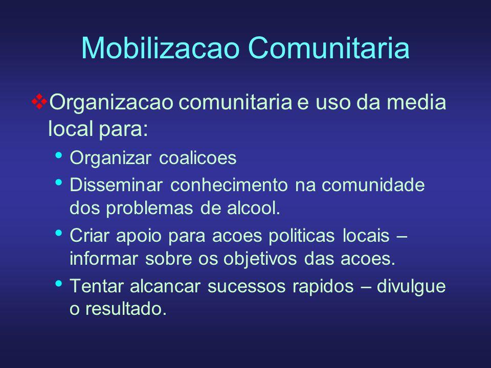 Mobilizacao Comunitaria