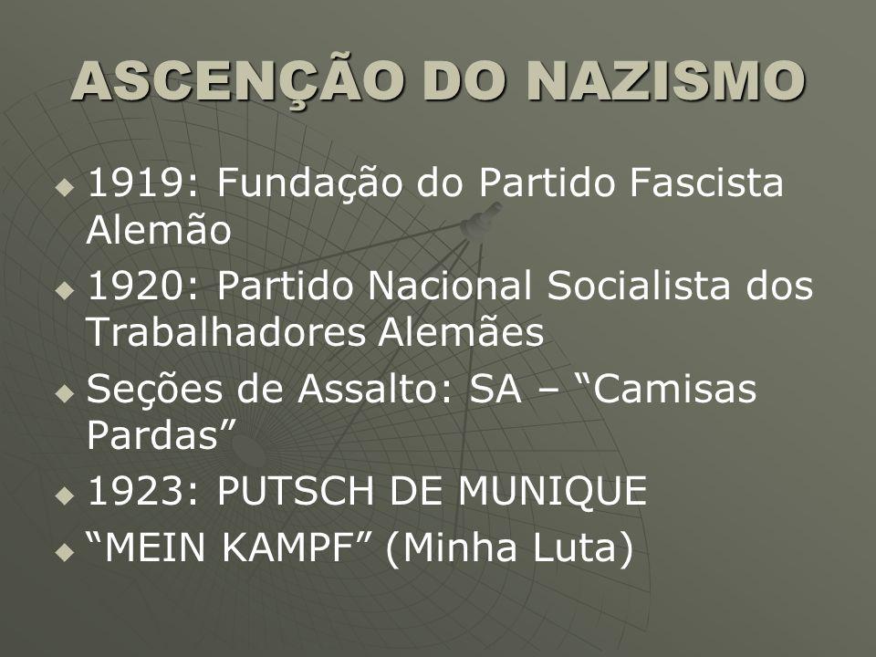 ASCENÇÃO DO NAZISMO 1919: Fundação do Partido Fascista Alemão