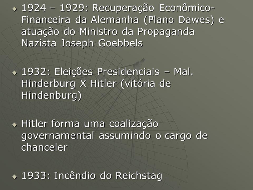 1924 – 1929: Recuperação Econômico-Financeira da Alemanha (Plano Dawes) e atuação do Ministro da Propaganda Nazista Joseph Goebbels
