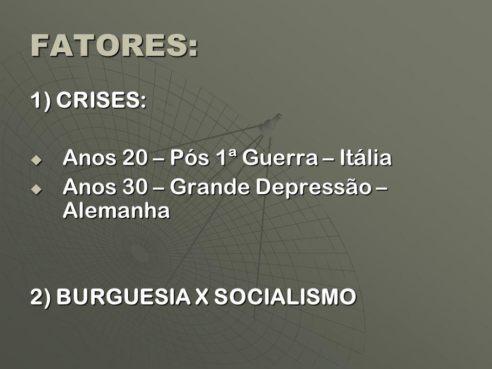 FATORES: 1) CRISES: Anos 20 – Pós 1ª Guerra – Itália