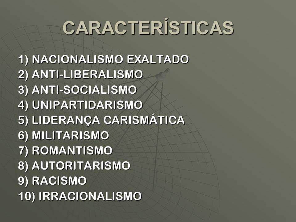 CARACTERÍSTICAS 1) NACIONALISMO EXALTADO 2) ANTI-LIBERALISMO