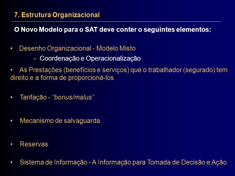 7. Estrutura Organizacional
