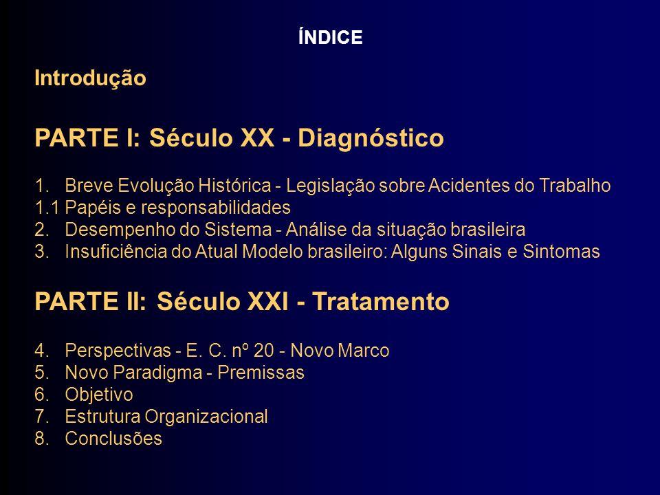 PARTE I: Século XX - Diagnóstico