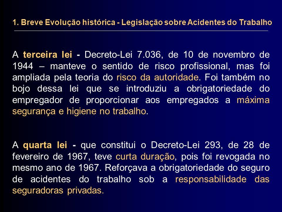 1. Breve Evolução histórica - Legislação sobre Acidentes do Trabalho