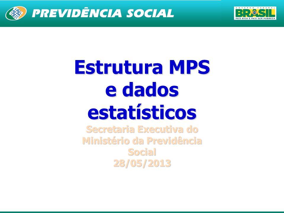 Estrutura MPS e dados estatísticos