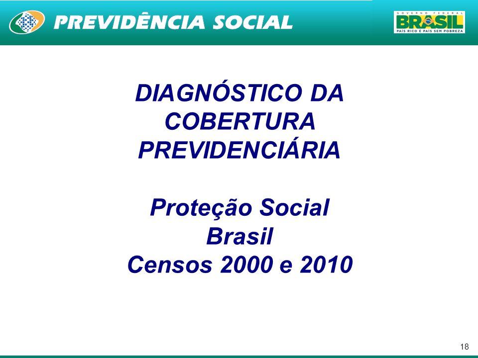 DIAGNÓSTICO DA COBERTURA PREVIDENCIÁRIA