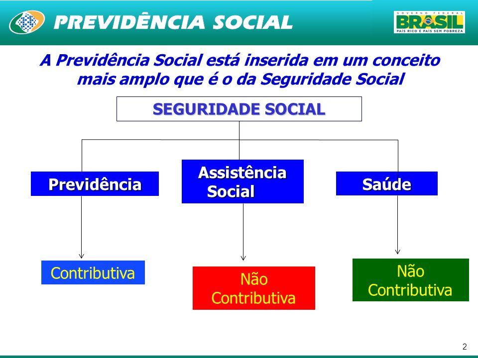 A Previdência Social está inserida em um conceito mais amplo que é o da Seguridade Social