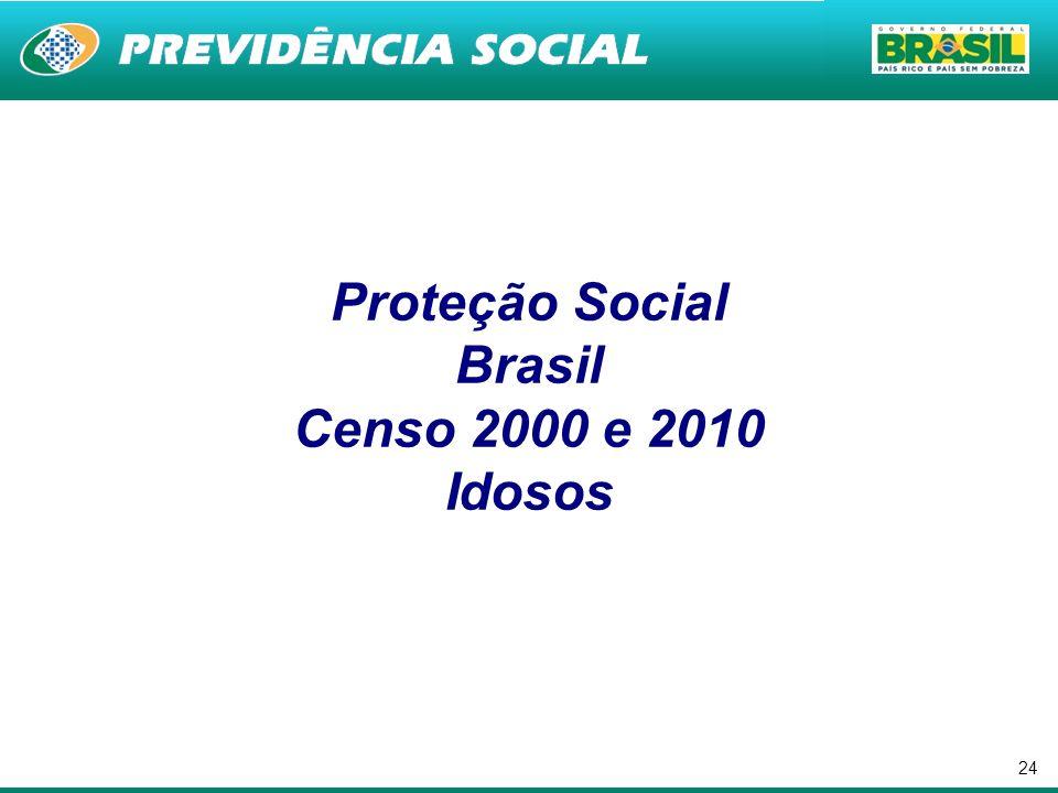 Proteção Social Brasil Censo 2000 e 2010 Idosos