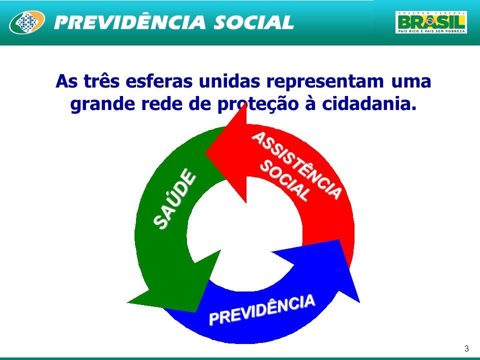 As três esferas unidas representam uma grande rede de proteção à cidadania.