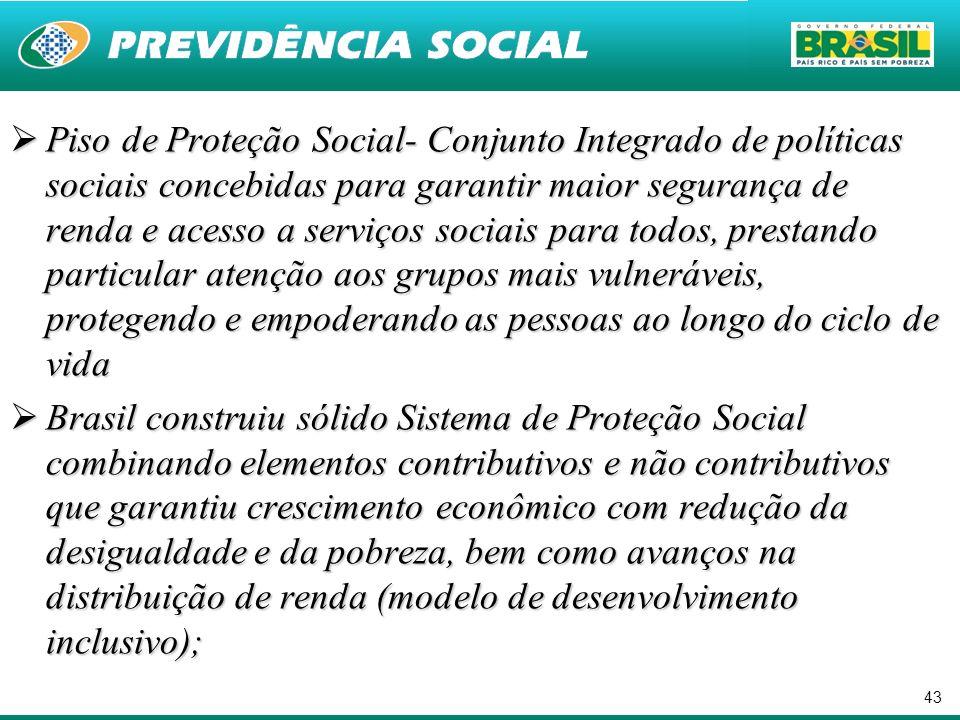 Piso de Proteção Social- Conjunto Integrado de políticas sociais concebidas para garantir maior segurança de renda e acesso a serviços sociais para todos, prestando particular atenção aos grupos mais vulneráveis, protegendo e empoderando as pessoas ao longo do ciclo de vida