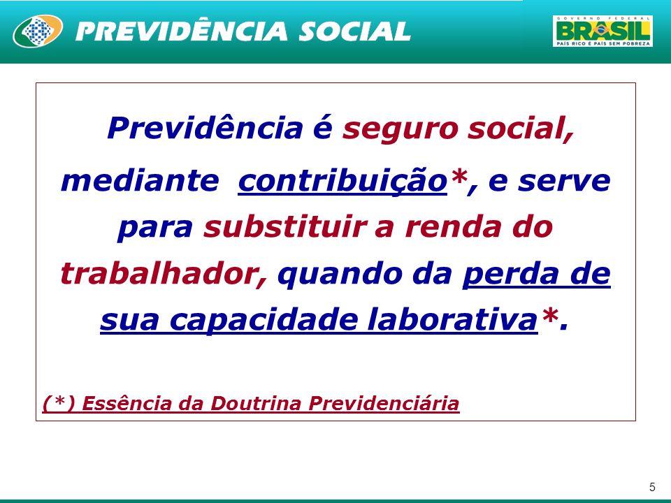 Previdência é seguro social, mediante contribuição