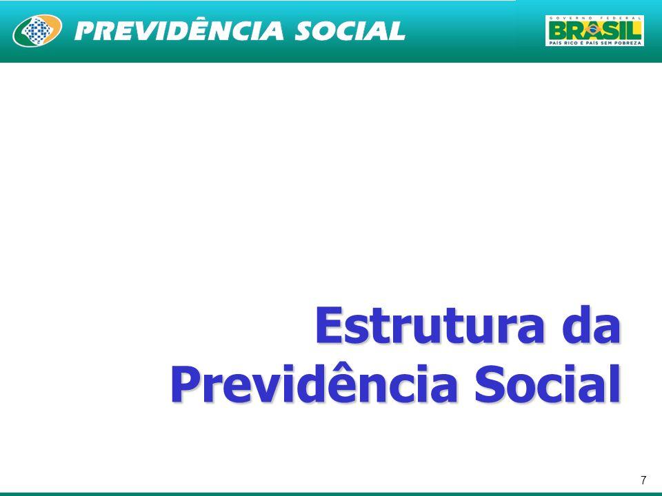Estrutura da Previdência Social