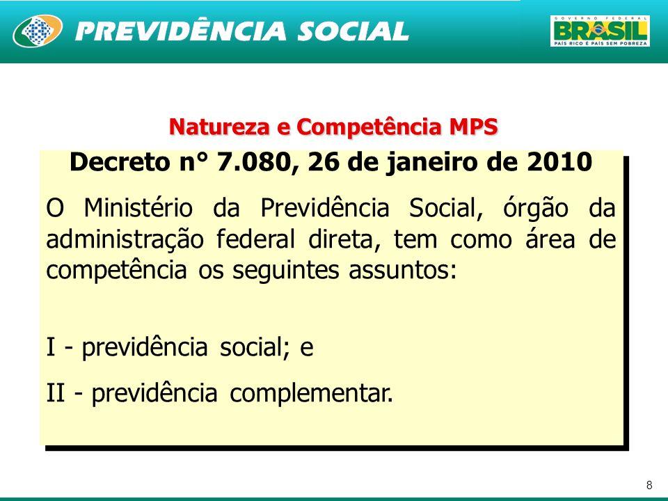 Natureza e Competência MPS Decreto n° 7.080, 26 de janeiro de 2010