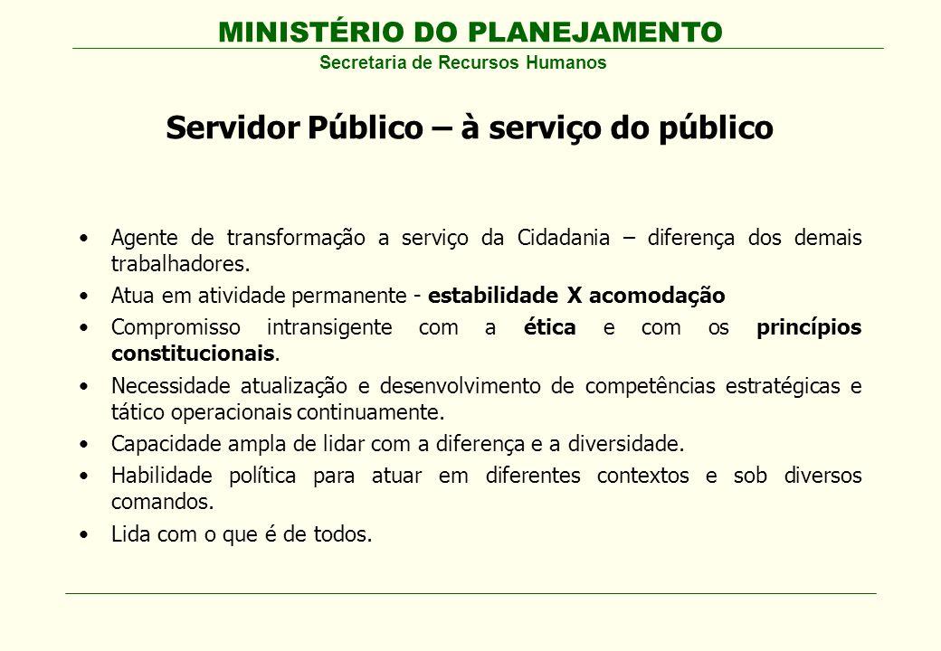Servidor Público – à serviço do público