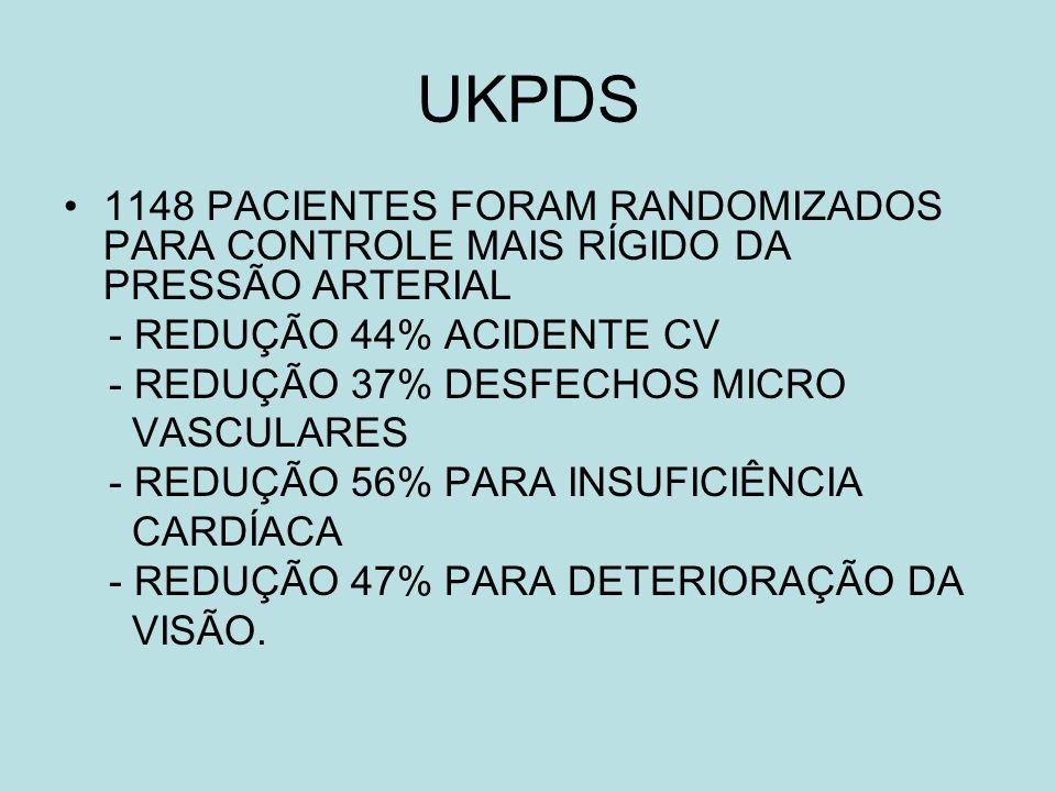 UKPDS 1148 PACIENTES FORAM RANDOMIZADOS PARA CONTROLE MAIS RÍGIDO DA PRESSÃO ARTERIAL. - REDUÇÃO 44% ACIDENTE CV.