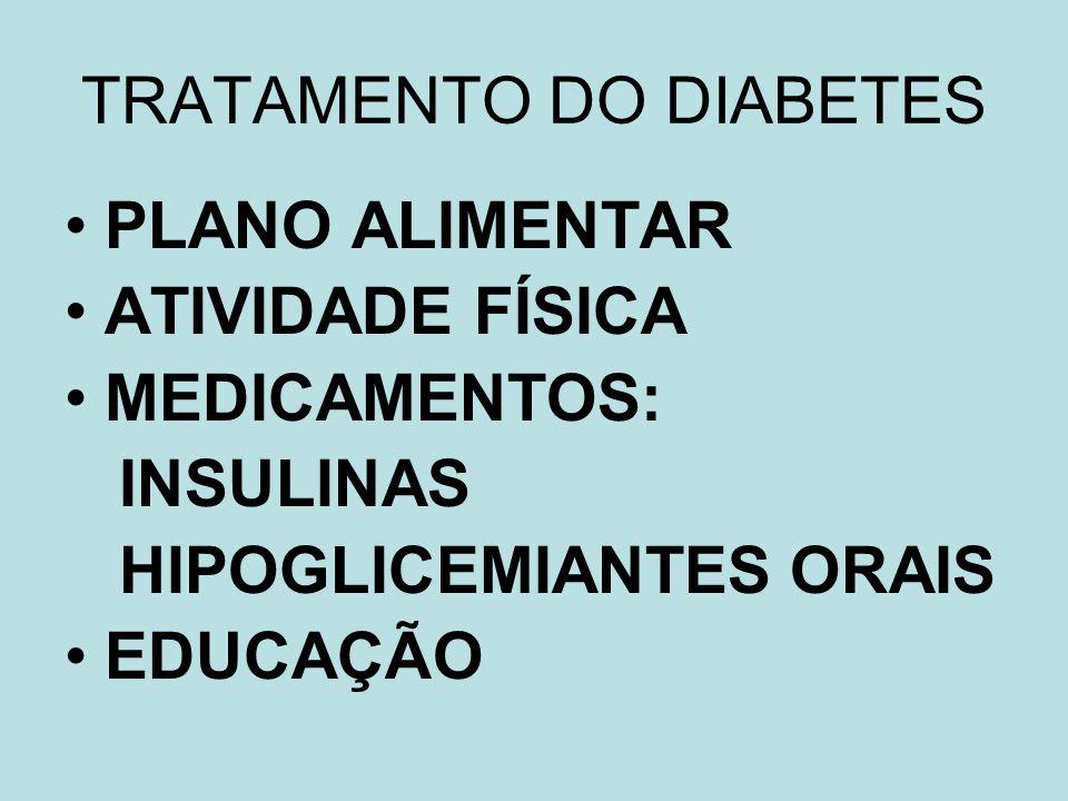 TRATAMENTO DO DIABETES