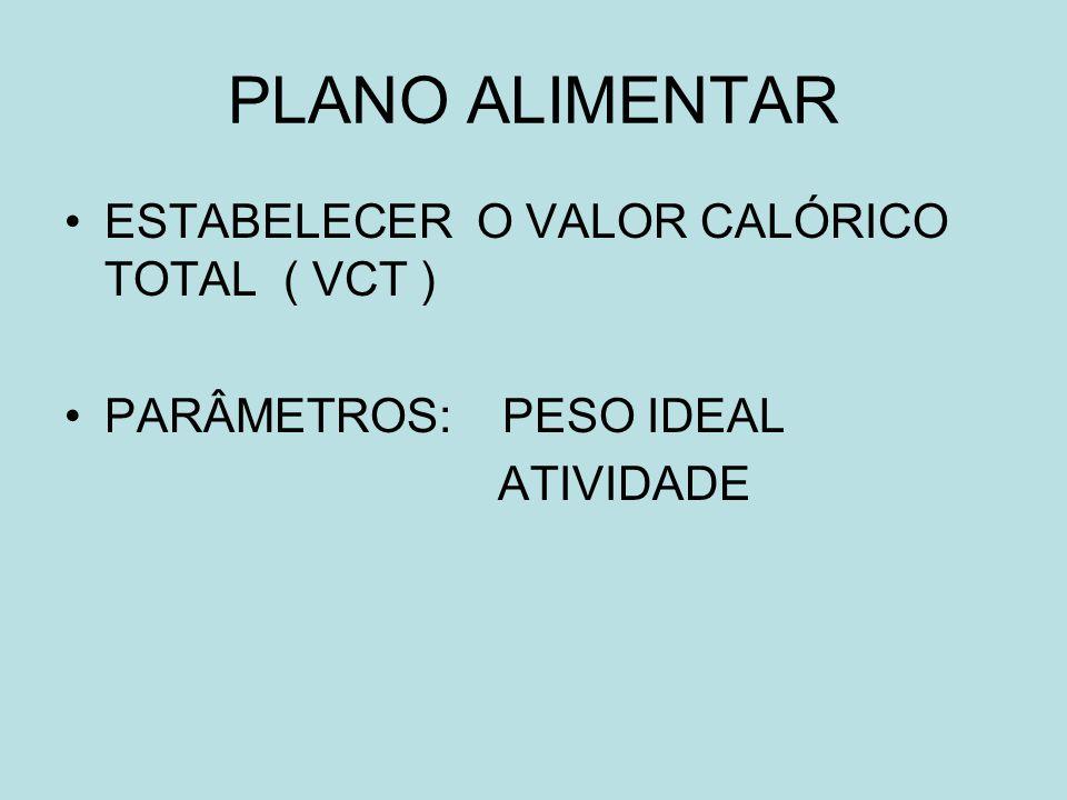 PLANO ALIMENTAR ESTABELECER O VALOR CALÓRICO TOTAL ( VCT )