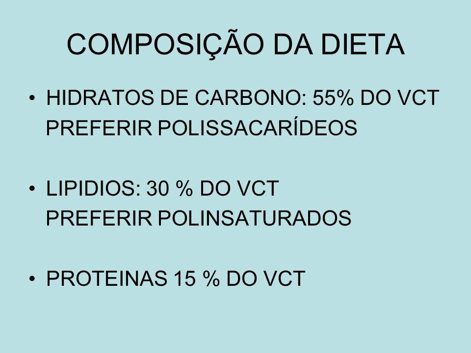 COMPOSIÇÃO DA DIETA HIDRATOS DE CARBONO: 55% DO VCT