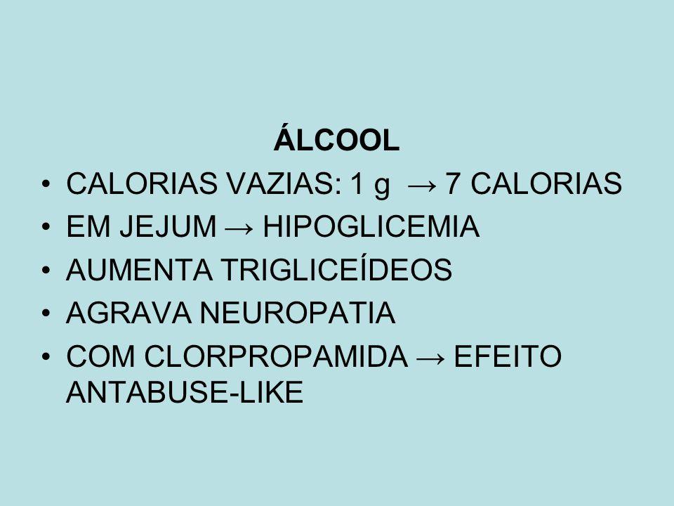 ÁLCOOL CALORIAS VAZIAS: 1 g → 7 CALORIAS. EM JEJUM → HIPOGLICEMIA. AUMENTA TRIGLICEÍDEOS. AGRAVA NEUROPATIA.
