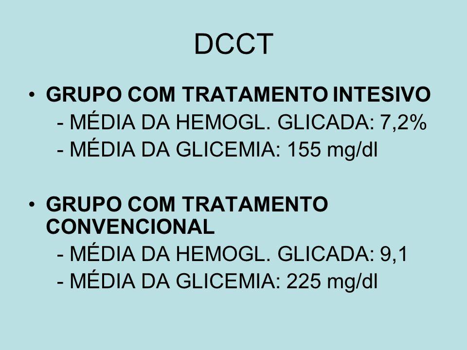 DCCT GRUPO COM TRATAMENTO INTESIVO - MÉDIA DA HEMOGL. GLICADA: 7,2%