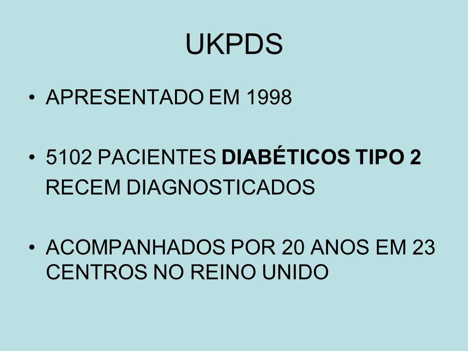 UKPDS APRESENTADO EM 1998 5102 PACIENTES DIABÉTICOS TIPO 2