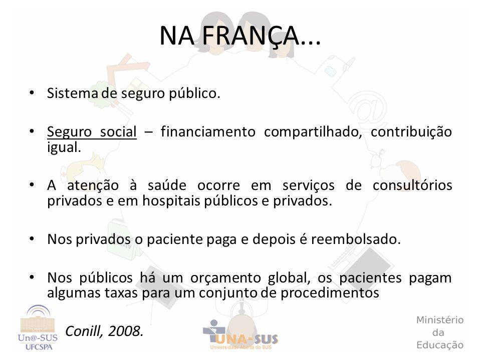 NA FRANÇA... Sistema de seguro público.