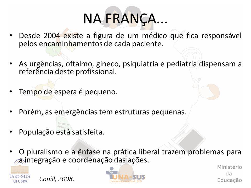 NA FRANÇA... Desde 2004 existe a figura de um médico que fica responsável pelos encaminhamentos de cada paciente.
