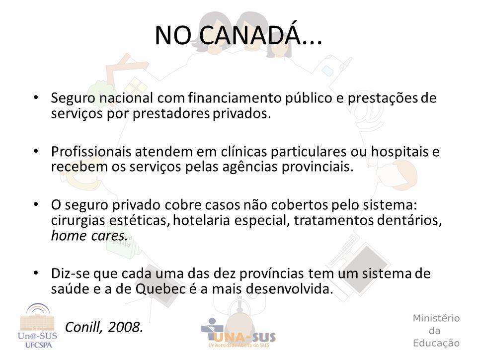 NO CANADÁ... Seguro nacional com financiamento público e prestações de serviços por prestadores privados.