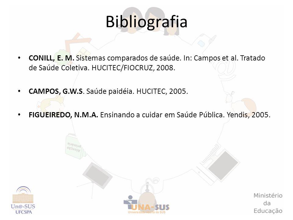 Bibliografia CONILL, E. M. Sistemas comparados de saúde. In: Campos et al. Tratado de Saúde Coletiva. HUCITEC/FIOCRUZ, 2008.