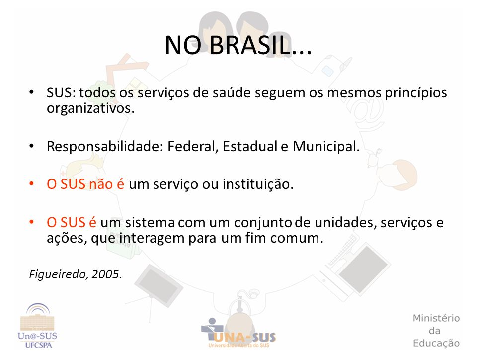 NO BRASIL... SUS: todos os serviços de saúde seguem os mesmos princípios organizativos. Responsabilidade: Federal, Estadual e Municipal.