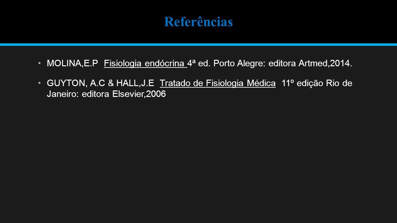 Referências MOLINA,E.P Fisiologia endócrina 4ª ed. Porto Alegre: editora Artmed,2014.