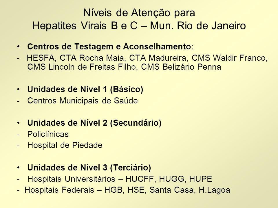 Níveis de Atenção para Hepatites Virais B e C – Mun. Rio de Janeiro