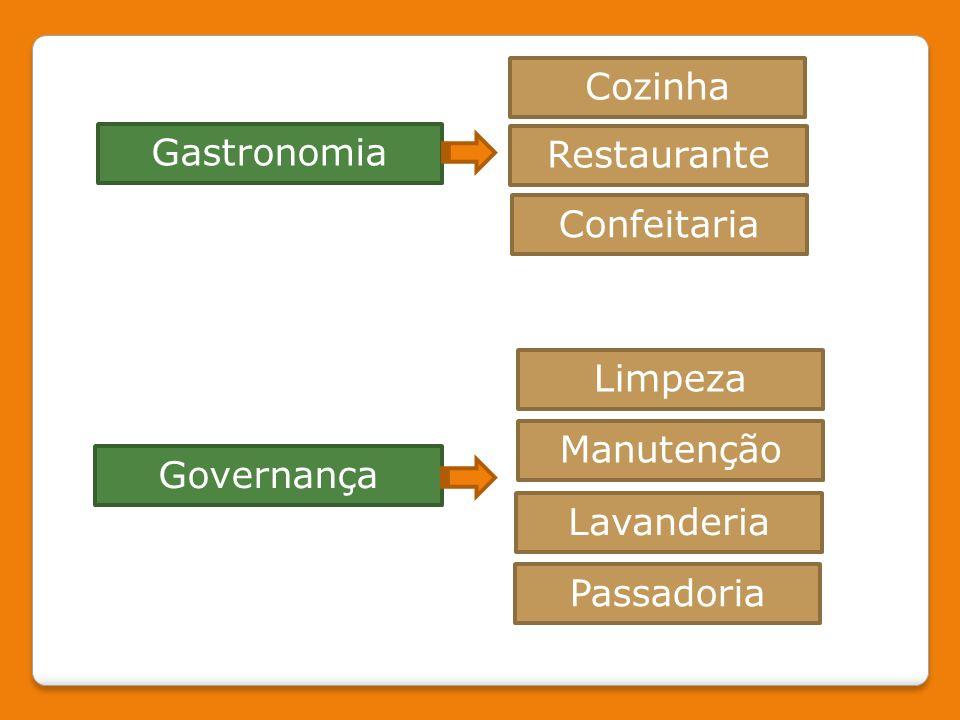 Cozinha Gastronomia Restaurante Confeitaria Limpeza Manutenção Governança Lavanderia Passadoria
