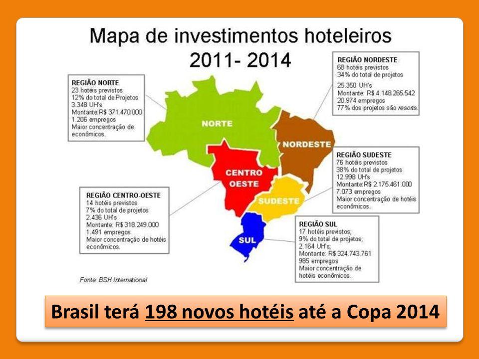 Brasil terá 198 novos hotéis até a Copa 2014