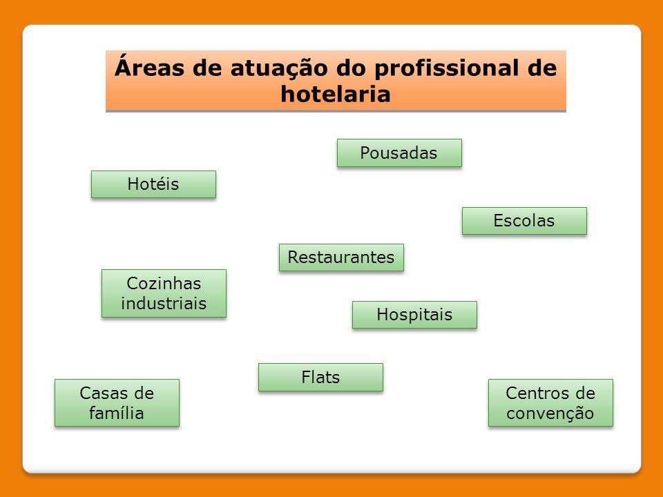 Áreas de atuação do profissional de hotelaria