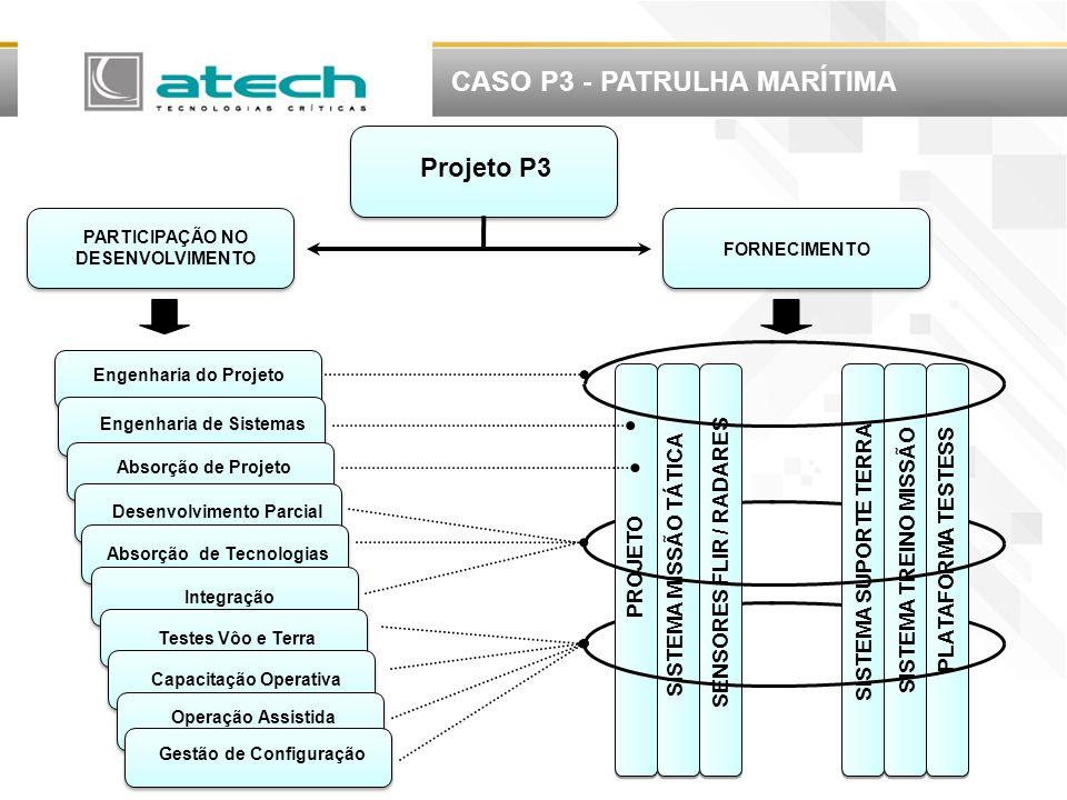CASO P3 - PATRULHA MARÍTIMA