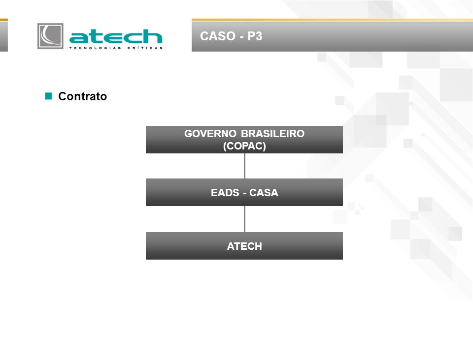 CASO - P3 Contrato GOVERNO BRASILEIRO (COPAC) EADS - CASA ATECH