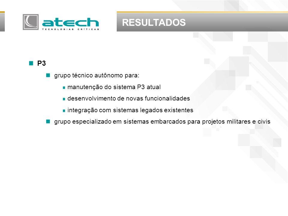 RESULTADOS P3 grupo técnico autônomo para: