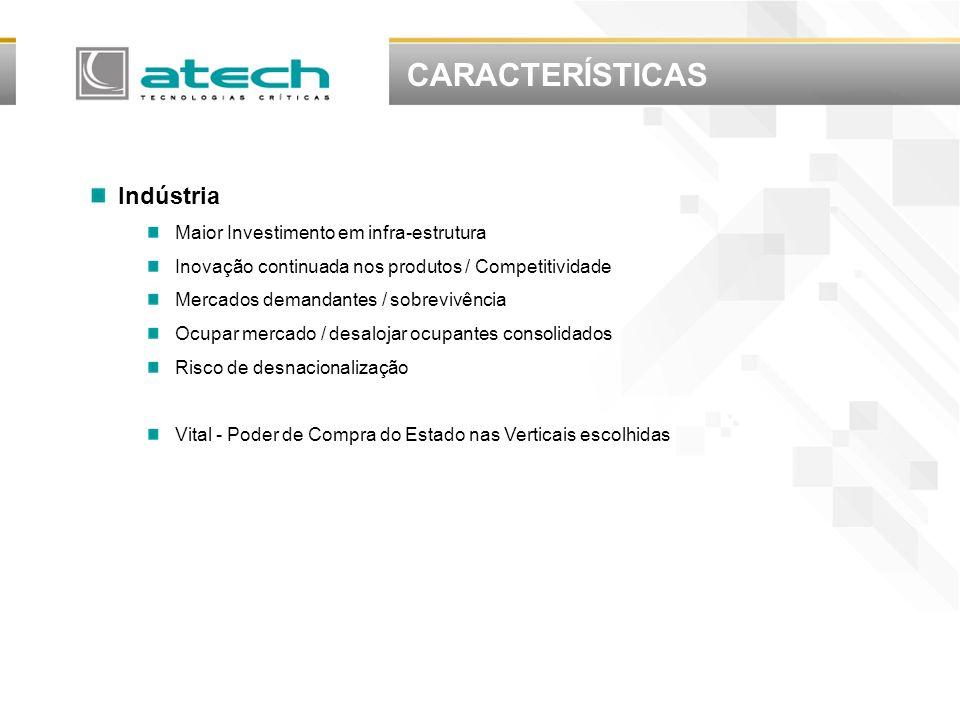 CARACTERÍSTICAS Indústria Maior Investimento em infra-estrutura