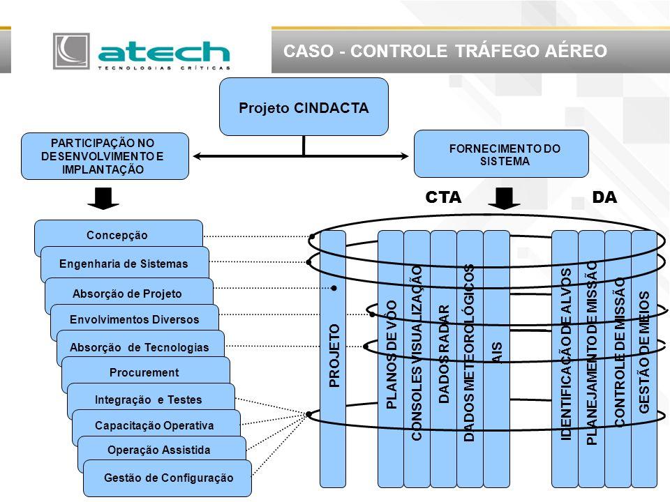CASO - CONTROLE TRÁFEGO AÉREO