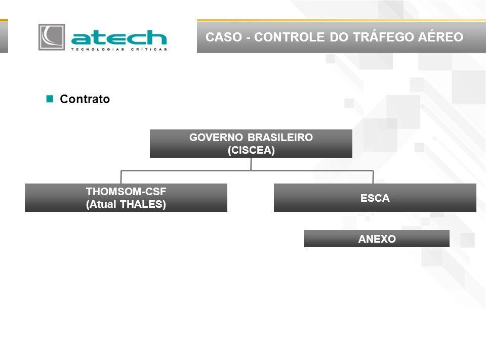 CASO - CONTROLE DO TRÁFEGO AÉREO