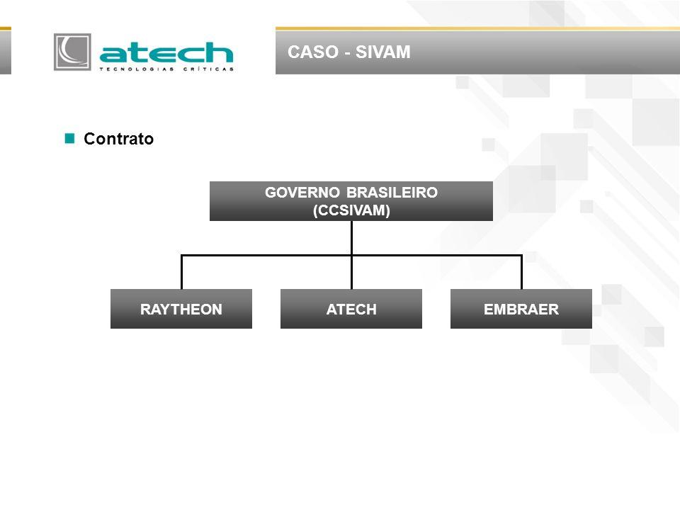 CASO - SIVAM Contrato GOVERNO BRASILEIRO (CCSIVAM) RAYTHEON ATECH