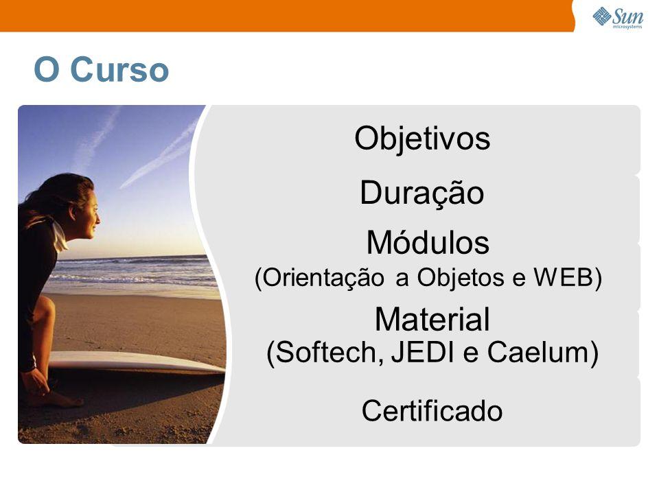 O Curso Objetivos Duração Módulos Material (Softech, JEDI e Caelum)