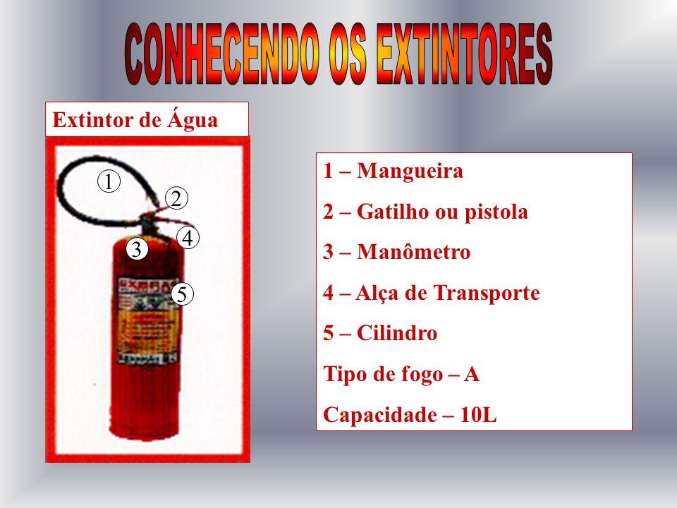CONHECENDO OS EXTINTORES