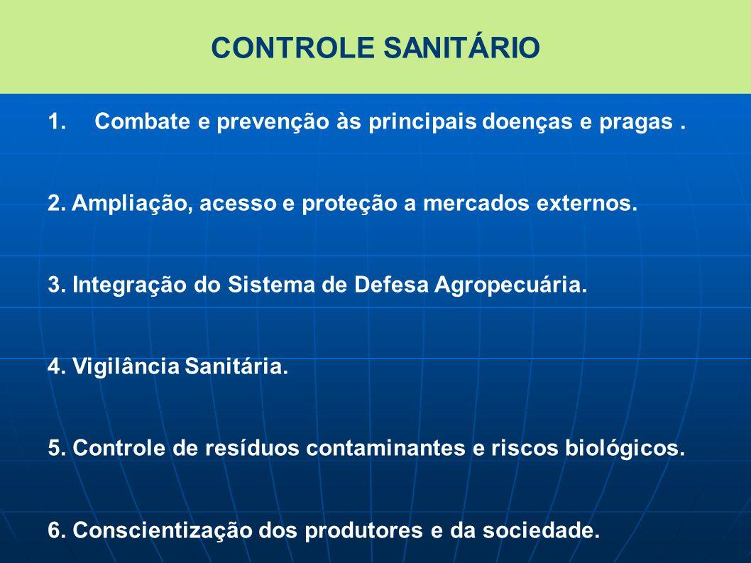 CONTROLE SANITÁRIO Combate e prevenção às principais doenças e pragas . 2. Ampliação, acesso e proteção a mercados externos.