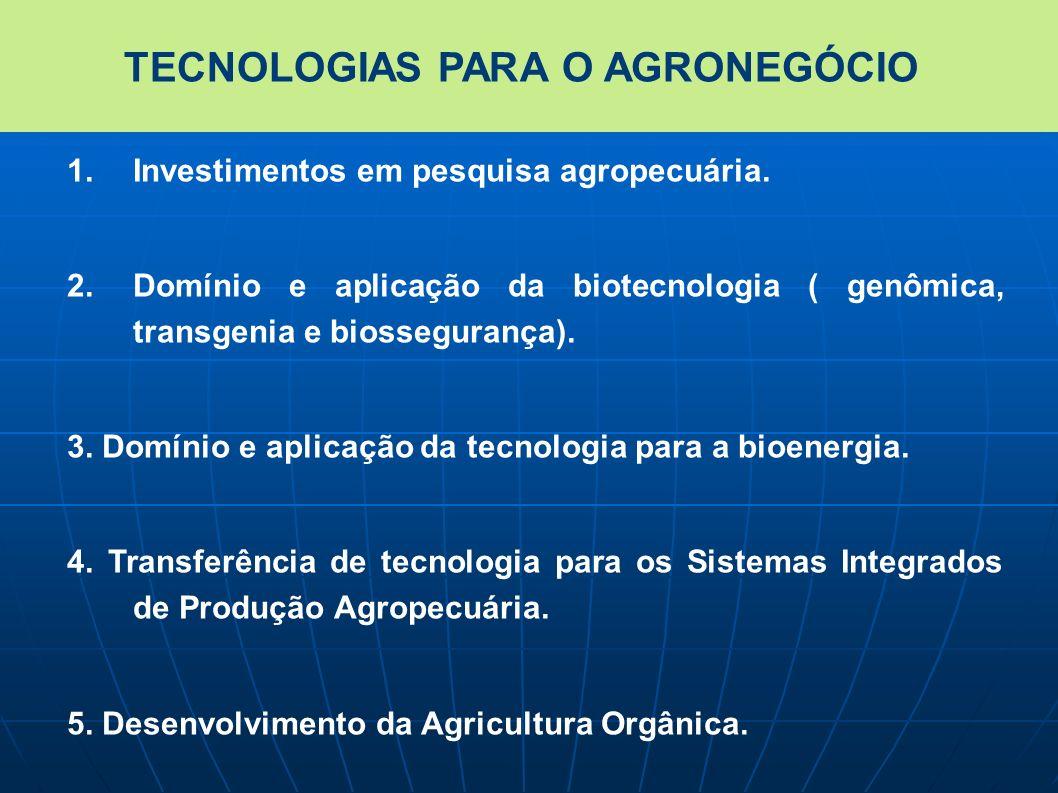 TECNOLOGIAS PARA O AGRONEGÓCIO