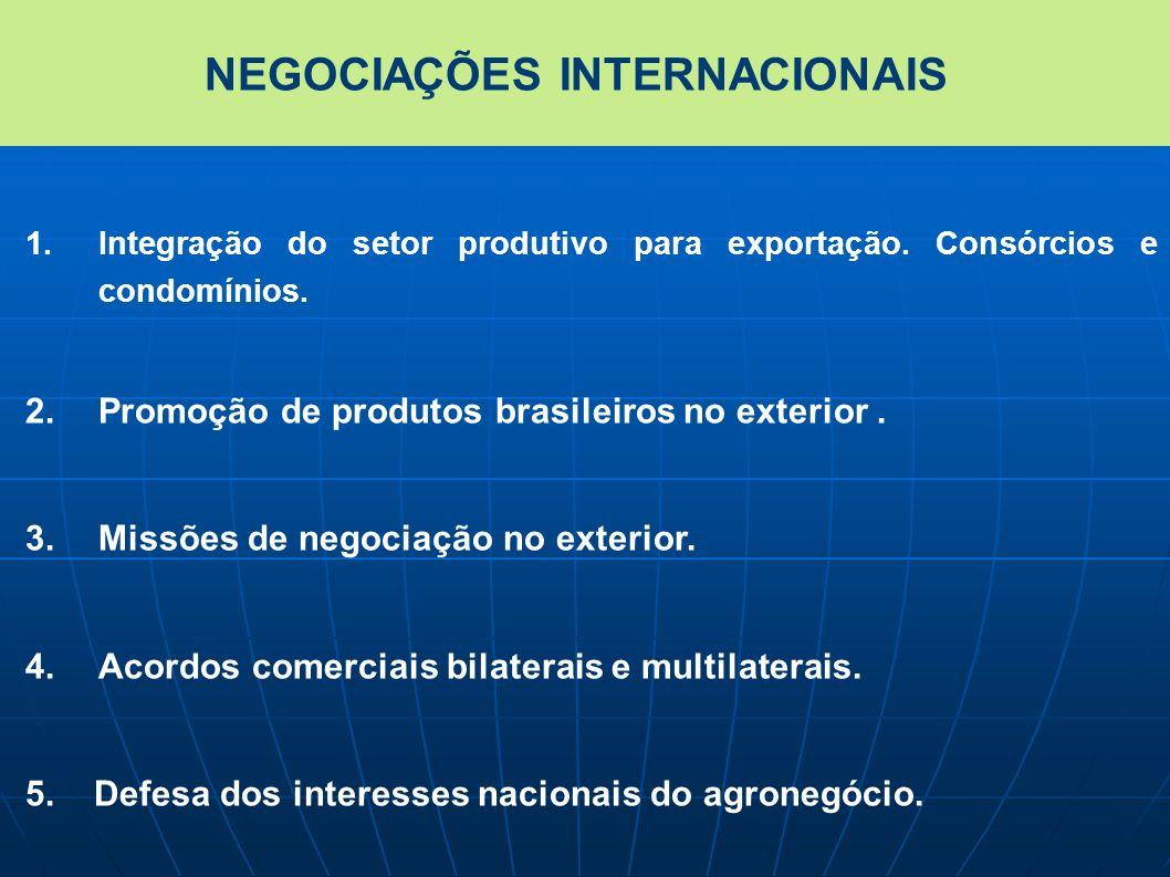 NEGOCIAÇÕES INTERNACIONAIS