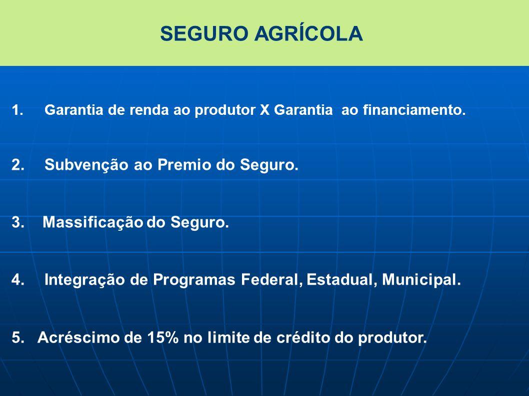 SEGURO AGRÍCOLA Subvenção ao Premio do Seguro.